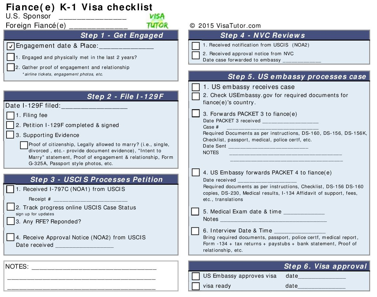 Requirements for fiancee visa in usa