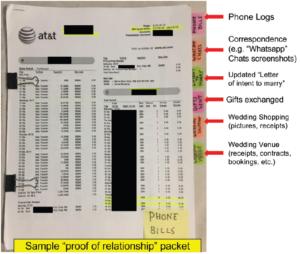 Proof Of Relationship Guide 171 Visa Tutor