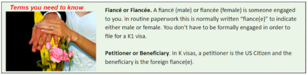 What is a fiance visa ? it's meant for a US citizen to sponsor his or her fiance(e) to marry and live in the US