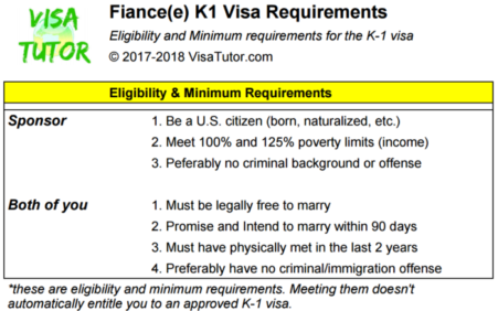 Fiance(e) K-1 Visa Eligibility Requirements