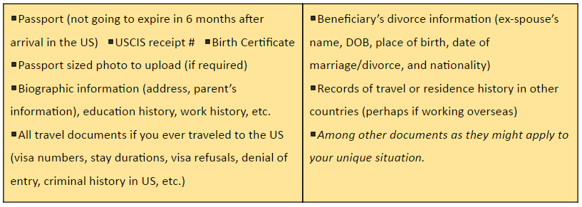 This chart lists the requirements before starting to file the DS-160 for the fiance k1 visa
