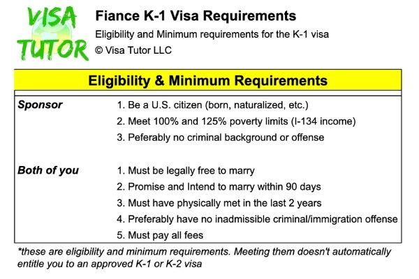 I-129F and fiance Visa eligibility requirement list